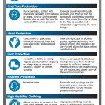 PPE Workplace Basics Infographic